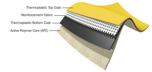 Membrane-Waterproofing-layer